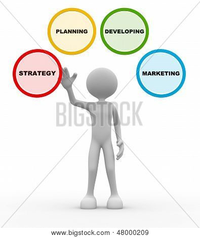 Conceptual Image Of Strategy