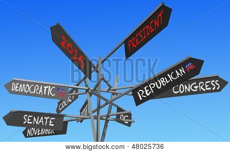 election 2016 choice conceptual post over blue sky
