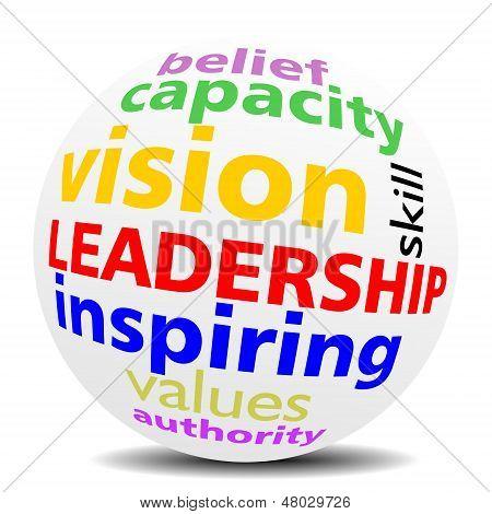 LEADERSHIP - wordcloud - SPHERE