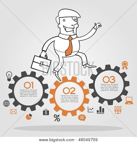 Concept implementation and achievement of business objectives
