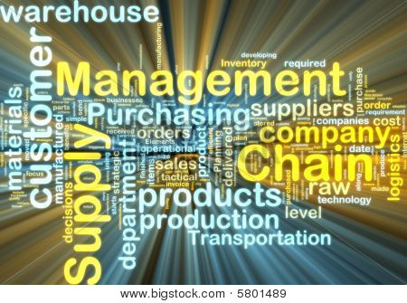 Supply Chain Management Wordcloud que brilla intensamente