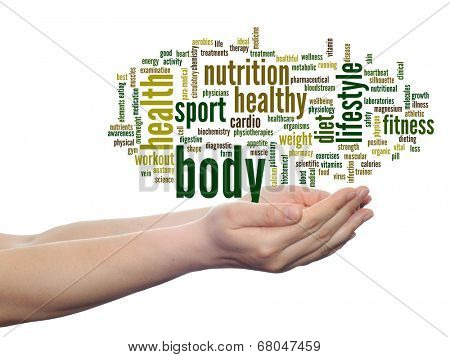 Concept or conceptual abstract body and health word cloud in human man hand isolated on white background