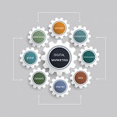 stock photo of gear wheels  - Business Digital marketing concept and gear wheel shape - JPG