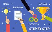 picture of execution  - Successful business steps idea planning execution concept vector illustration - JPG