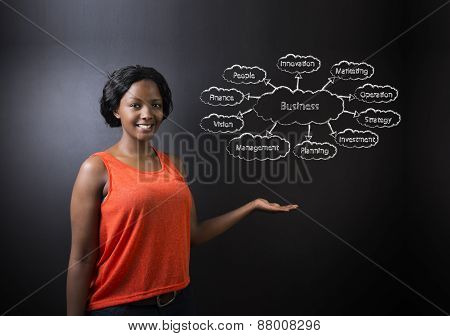 South African Or African American Woman Teacher Or Student Against Blackboard Background Business Di