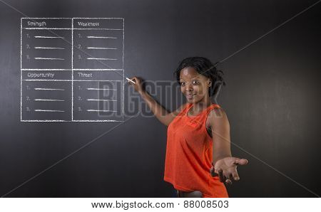 South African Or African American Woman Teacher Or Student Against Blackboard Background Swot Analys