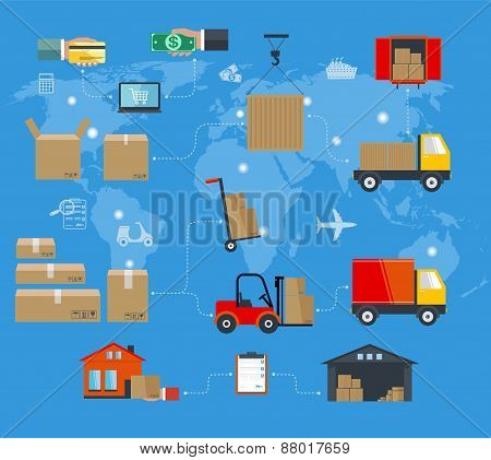 Concept Of Services In Delivery Goods. World Concept Of Delivery Of Goods, Online Shopping, Worldwid