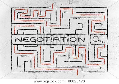 Maze With Search Tags About Negotiation