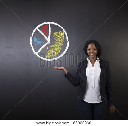South African Or African American Woman Teacher Or Student Thumbs Up Against Blackboard Chalk Pie Gr