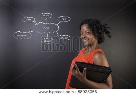 South African Or African American Woman Teacher Or Student Against Blackboard Idea Diagram