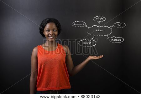 South African Or African American Woman Teacher Or Student Against Blackboard Solution Diagram