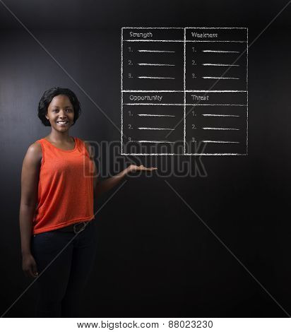 South African Or African American Woman Teacher Or Student Against Blackboard Background Swot   Anal