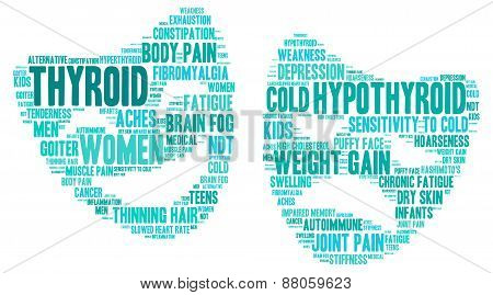 Mood Swing Thyroid Word Cloud