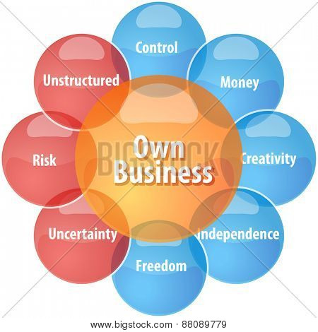 business strategy concept infographic diagram illustration of own business advantages disadvantages