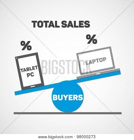 Tablets And Laptops.