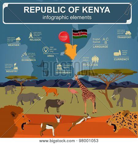 Kenya  infographics, statistical data, sights