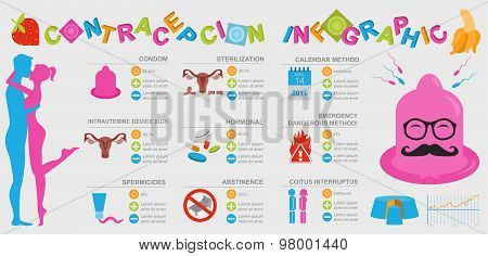 Contraception methods graphic template. Birth control. Condoms kit