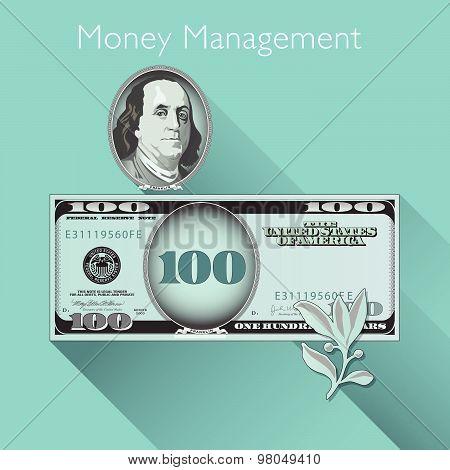 Money Management background