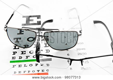 eyeglasses and sunglasses vision chart at white background