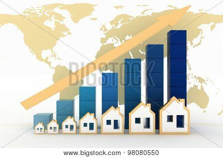 Diagram of growth in real estate prices in the world