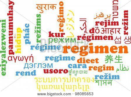 Background concept wordcloud multilanguage international many language illustration of regimen