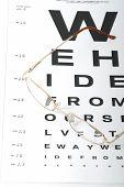 Постер, плакат: Зрение тест