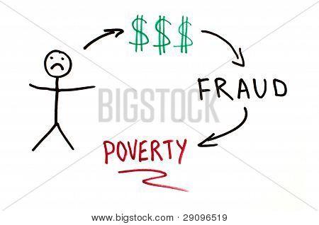 Ilustración de concepto de fraude de dinero