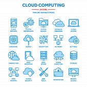 Cloud Computing. Internet Technology. Online Services. Data, Information Security. Connection. Thin  poster