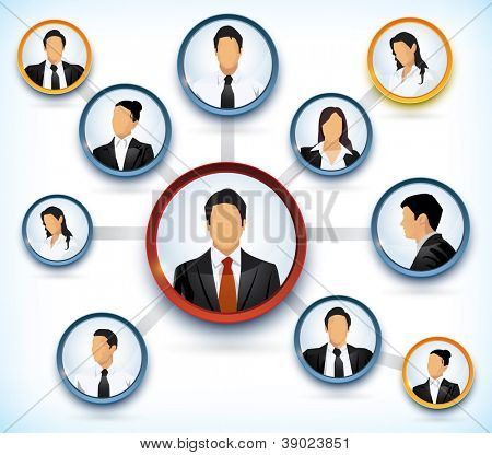 Picture or photo of presentation of a network structure with avatars