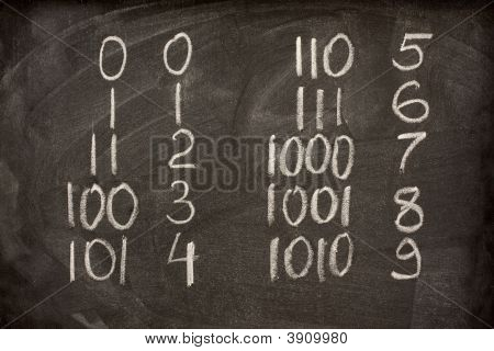 Binary And Decimal Numbers On A Blackboard