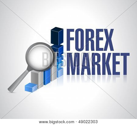 Forex Market Under Review Illustration Design