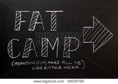 This way to Fat Camp