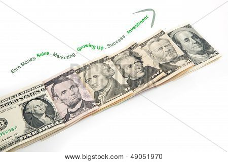 All U.s.a Presidents Of U.s. Money Currency