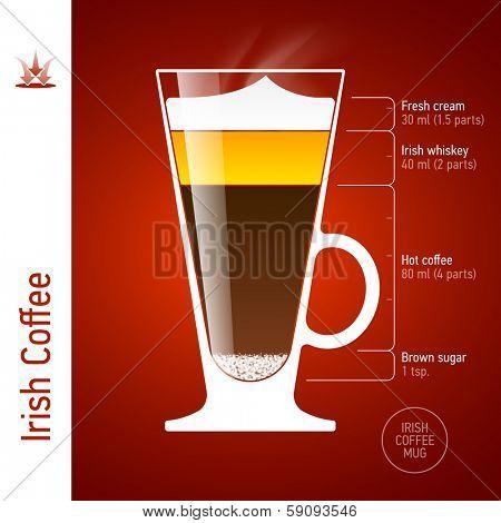 Irish Coffee. Cocktails infographics, vector.