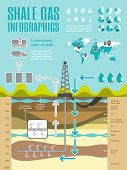 stock photo of shale  - Shale Gas Infographic Template - JPG