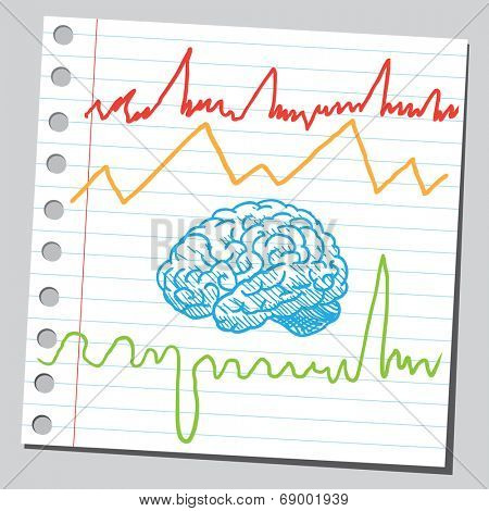 Brain activity and frequency waves