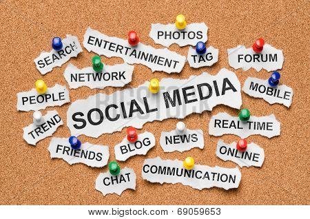 Social Media Concept Words On Corkboard
