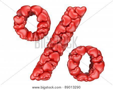 Mathematical Symbol Percent From Hearts