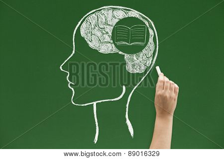Book In Your Head