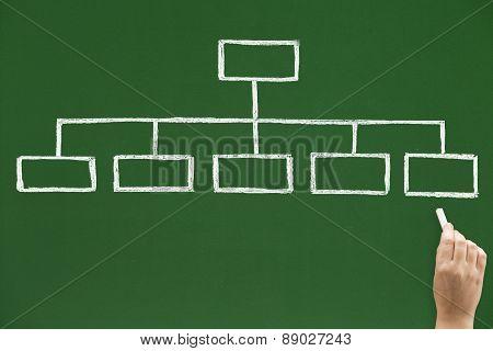 Drawing Flowchart In Blackboard