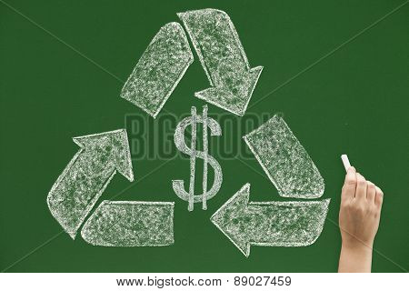 Money And Recycling