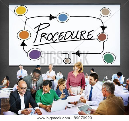 Procedure Method Strategy Process Step Concept