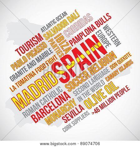 Spain Word Vector