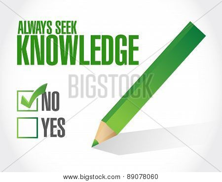 Always Seek Knowledge Negative Sign Concept