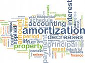 stock photo of amortization  - Background text pattern concept wordcloud illustration of amortization accounting - JPG