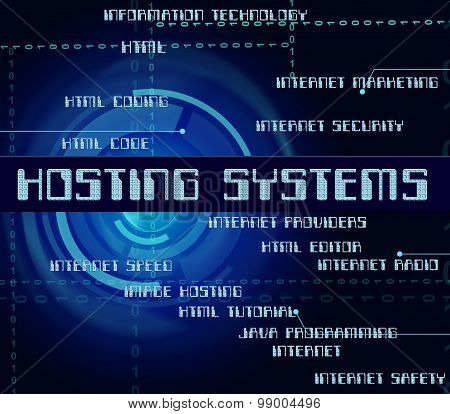 Hosting Systems Shows Internet Computing And Computer