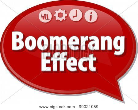 Speech bubble dialog illustration of business term saying Boomerang Effect