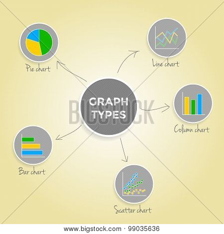 Mind map Graph types - Set of Infographic Elements Collection