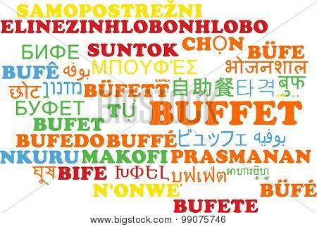 Background concept wordcloud multilanguage international many language illustration of buffet