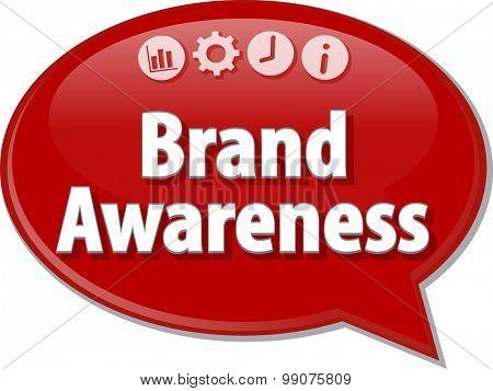 Speech bubble dialog illustration of business term saying Brand Awareness